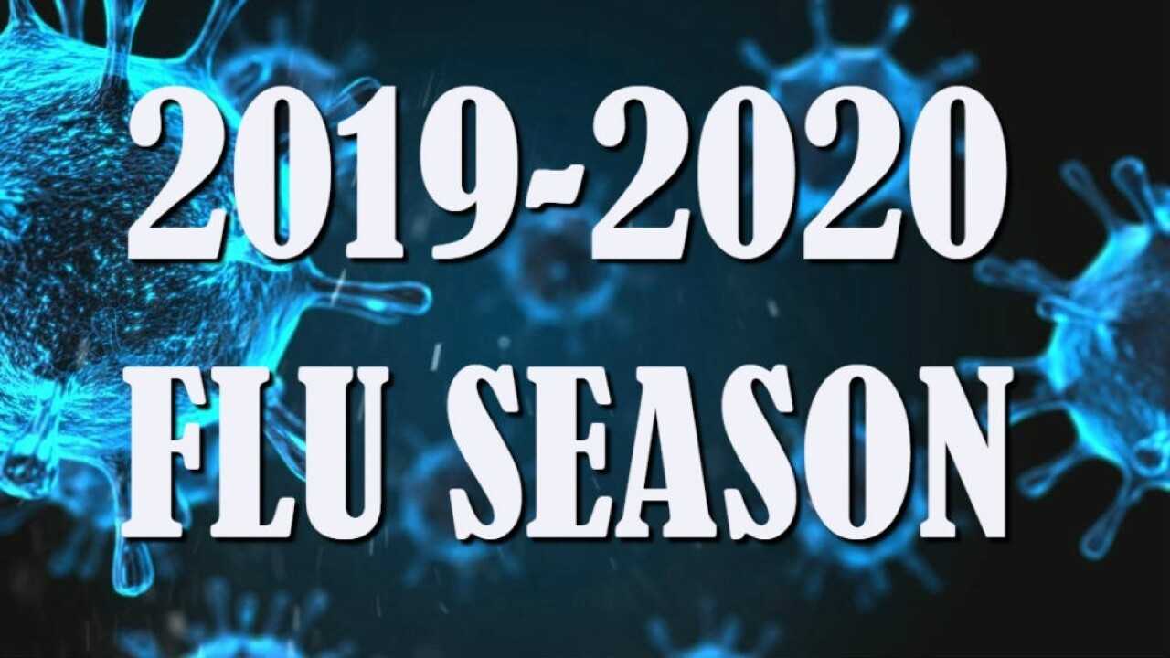 early symptoms of the flu 2020