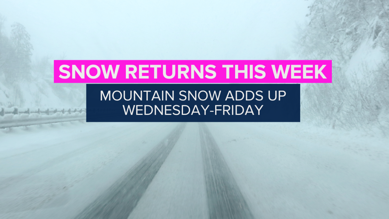 Snow, rain, and much colder temperatures forecasted for end of week