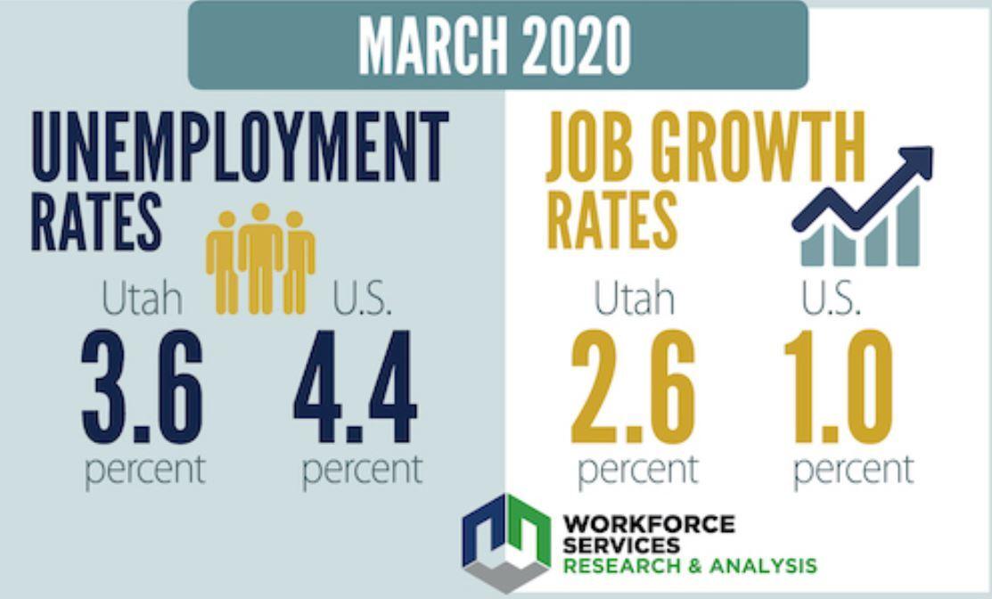 March employment.JPG
