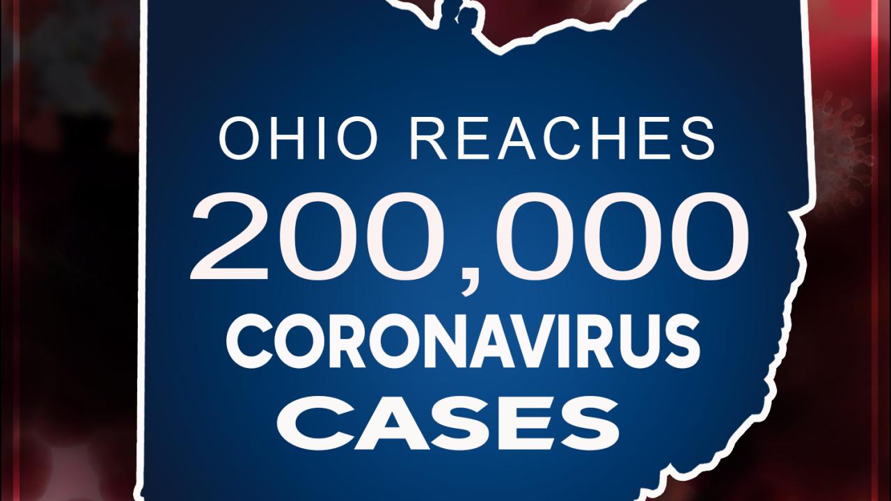 OHIO REACHES 200000 COVID