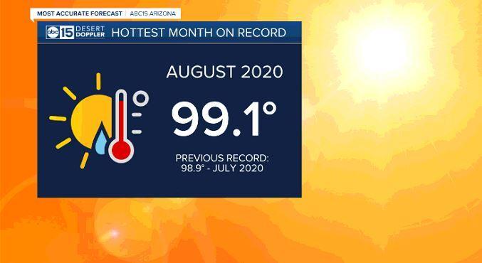 hottest august.jpg