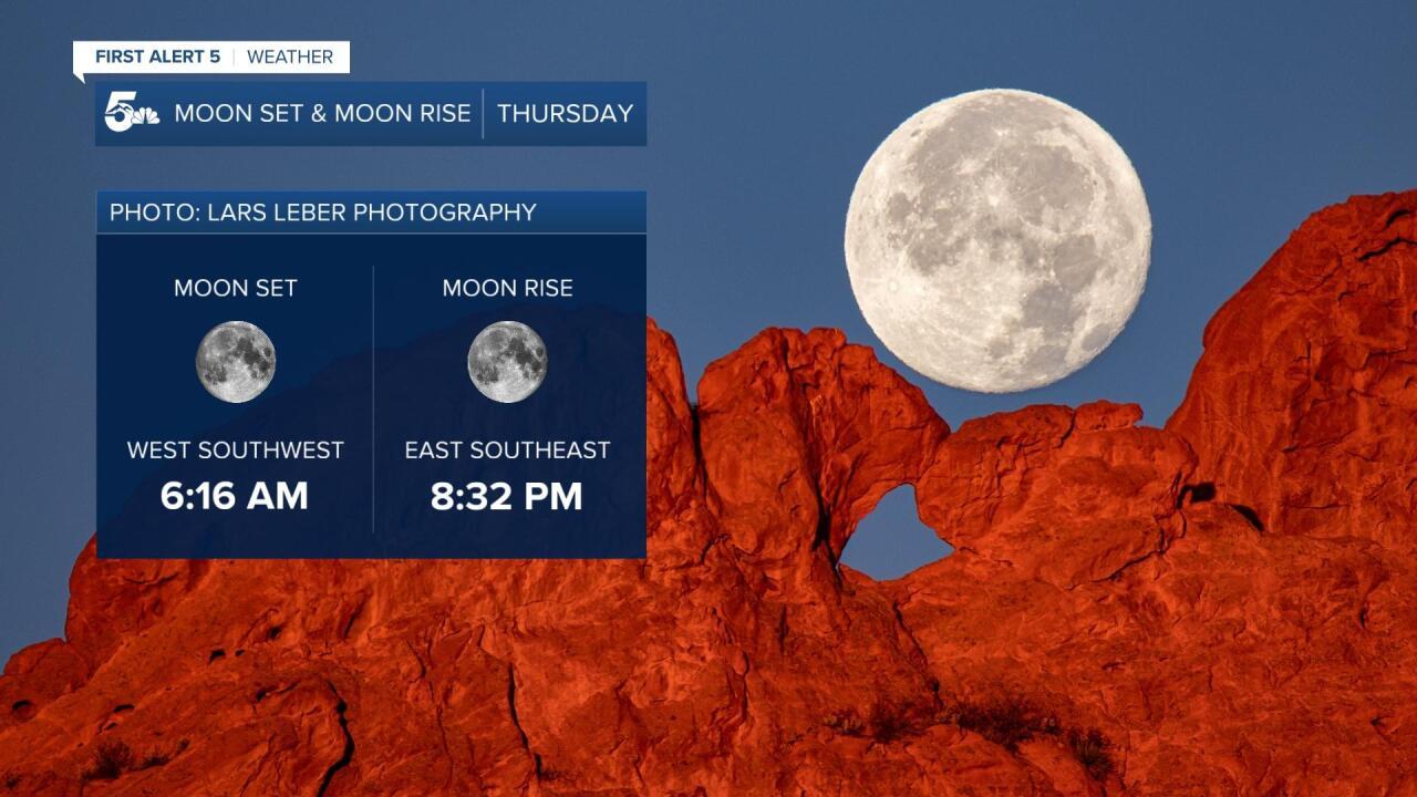 Moonrise Moonset Times.jpg