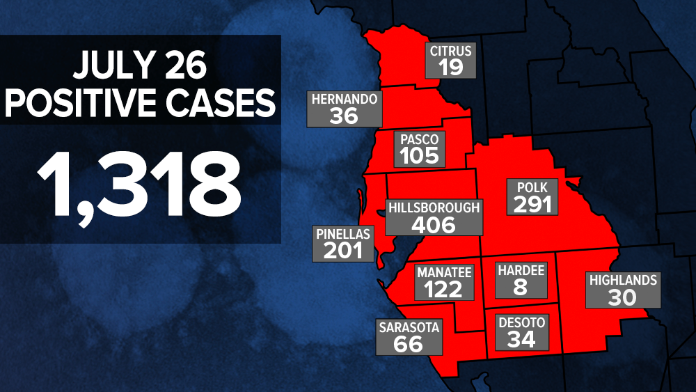 7-26-20-WFTS_COVID_CASES_BY_COUNTY.png