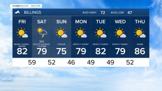 7 DAY FORECAST FRIDAY SEP 18, 2020