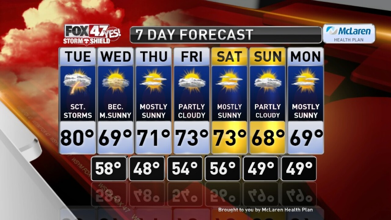 Claire's Forecast 9-3