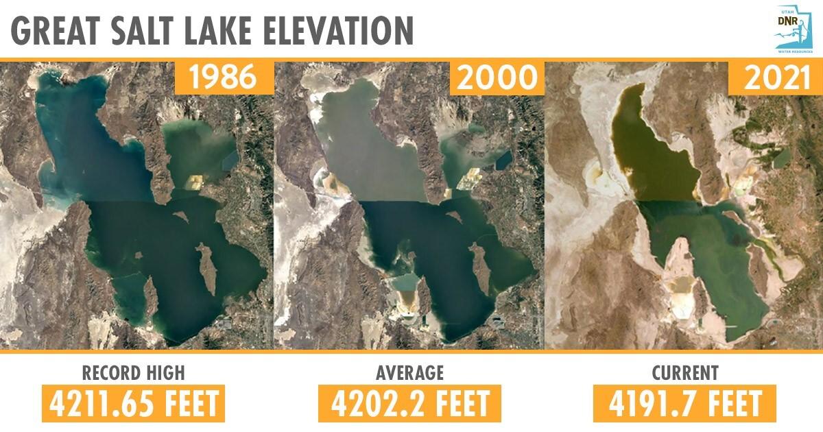 Great Salt Lake Levels