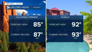 Record Highs Forecast - 4/30/20