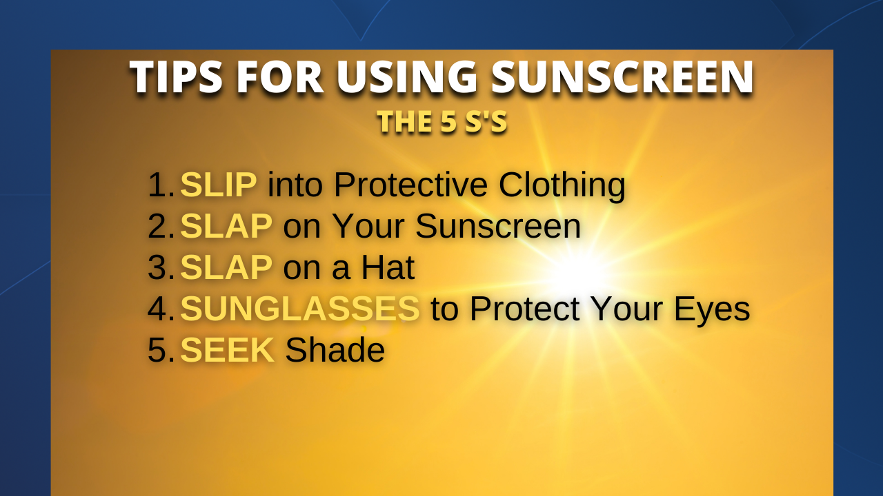 Tips for using Sunscreen