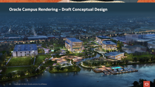 Oracle rendering