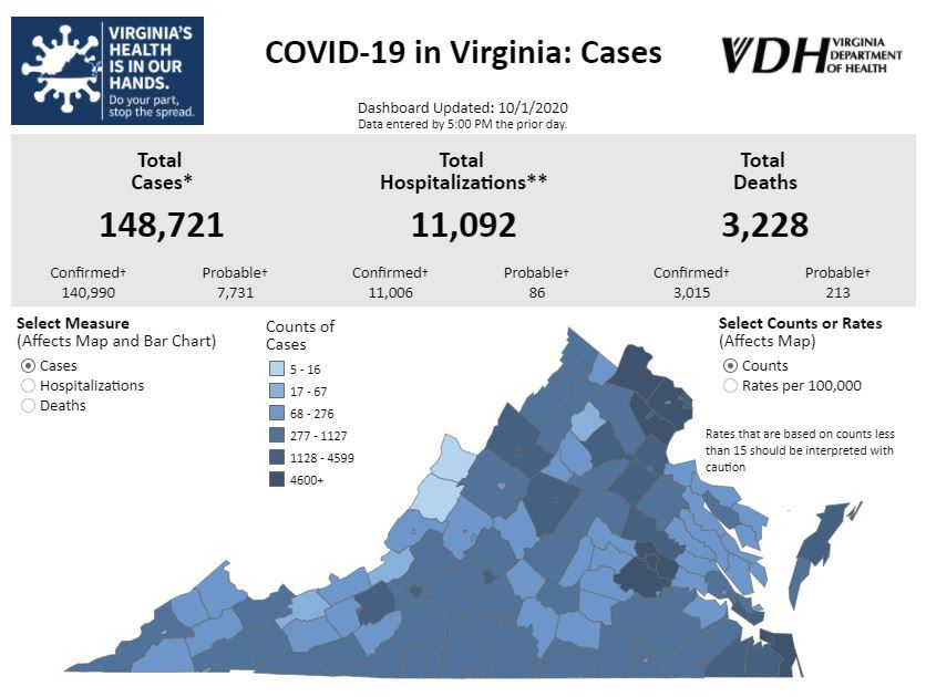 Virginia Department of Health October 1.JPG