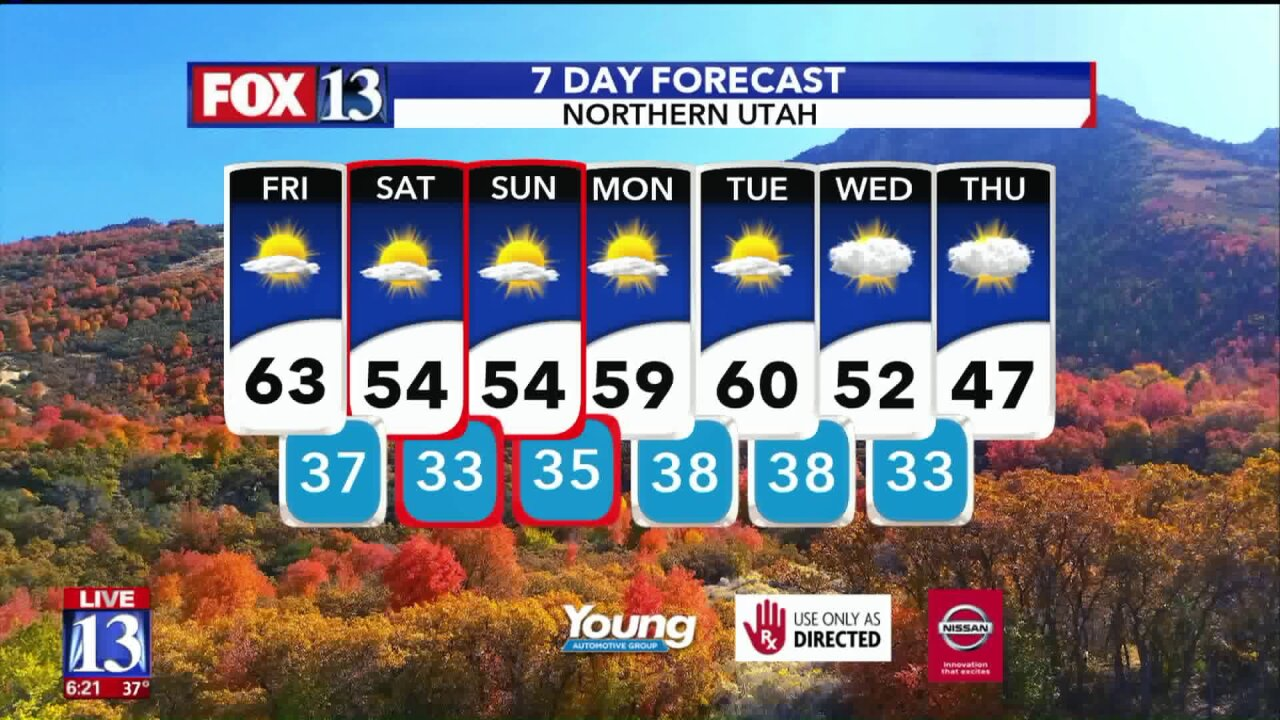 Warm weather for Utahns again Friday, but a cold front arrives Saturday