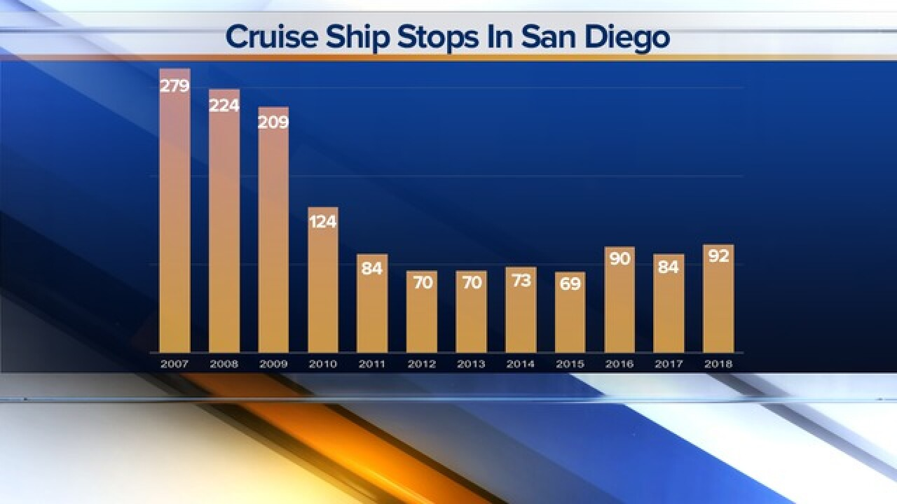 Cruise industry booming in San Diego