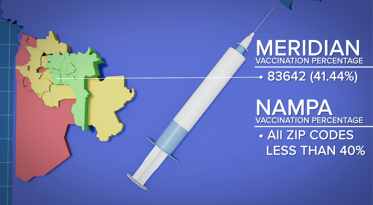 Meridian & Nampa Vaccination Rate