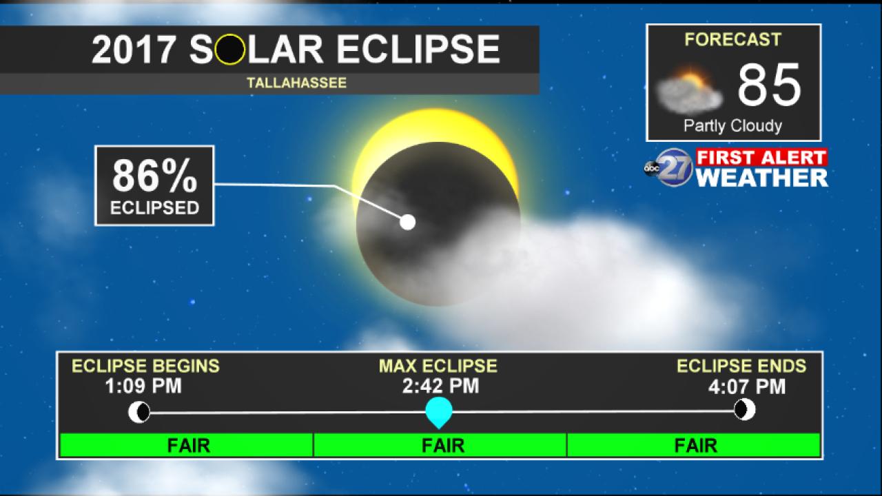 Solar Eclipse Tallahassee (08/21/2017)