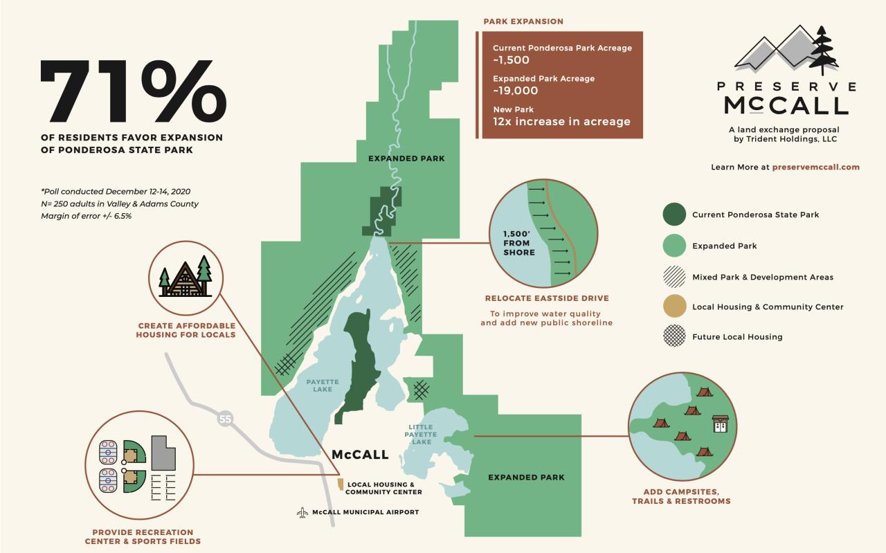Preserve McCall proposal map