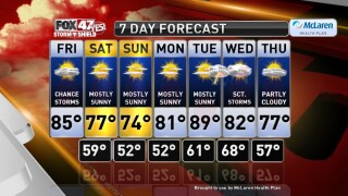 Claire's Forecast 6-5