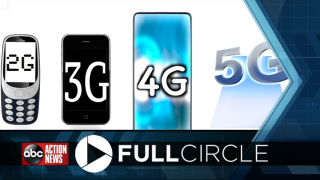 5G-TECHNOLOGY-FULL-CIRCLe.png