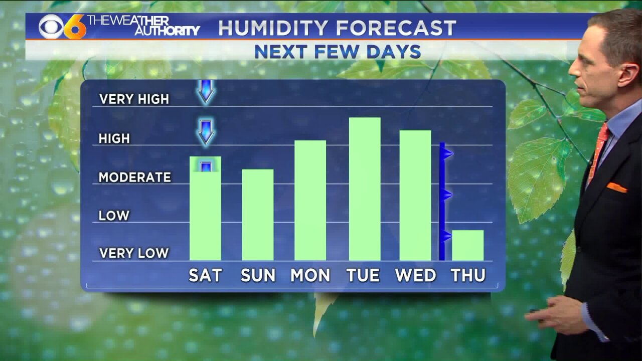 When big break in the heat, humidity will arrive thisweek