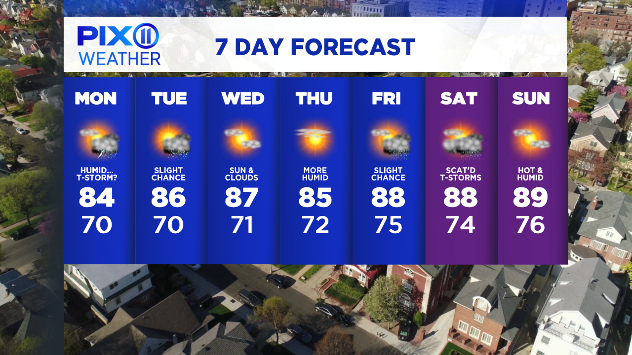 Seven day forecast for the week of July 12, 2020