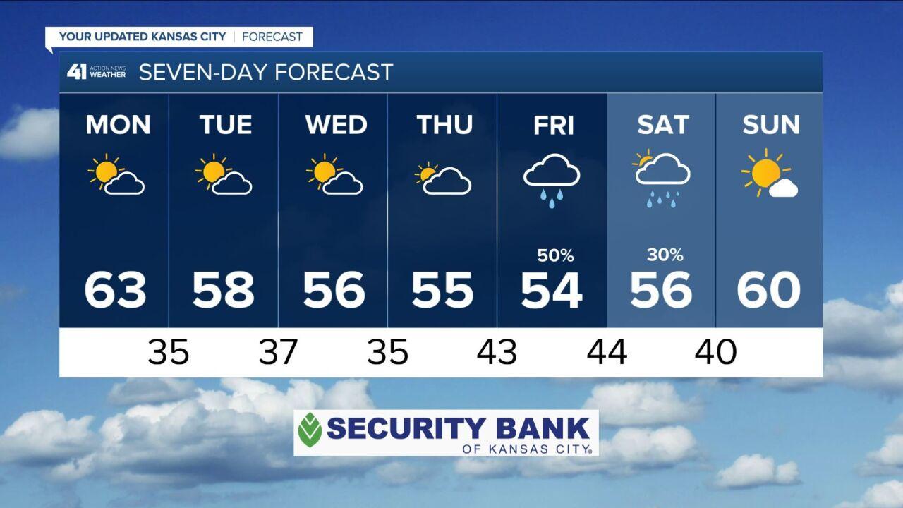 7-Day Forecast April 11