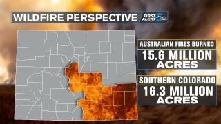 Colorado - Australia wildfire perspective