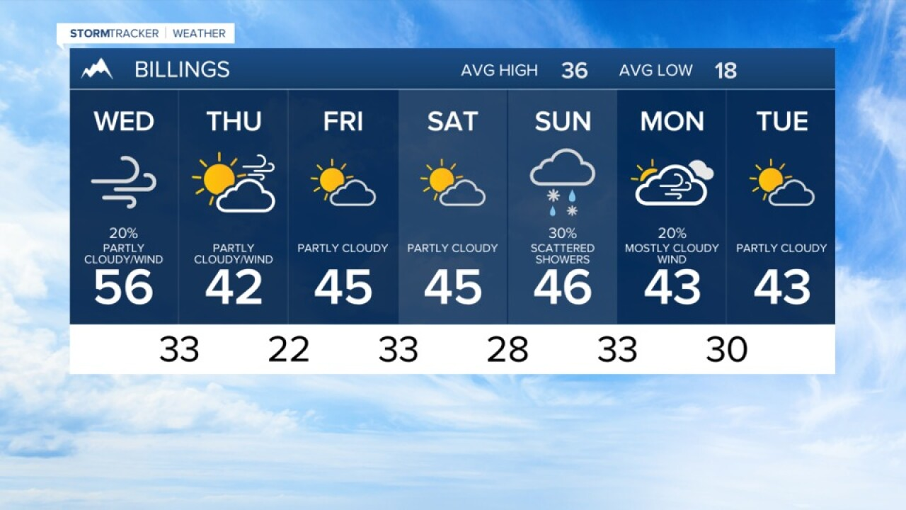 7 DAY FORECAST WEDNESDAY JAN 13, 2021