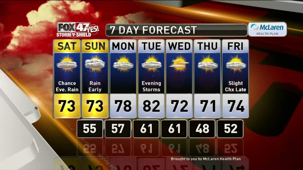 Brett's Forecast 8-30