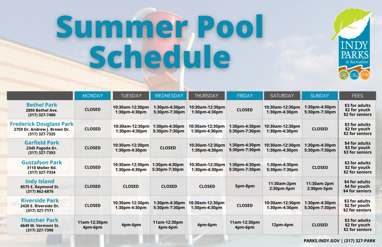 indyparks pools.png