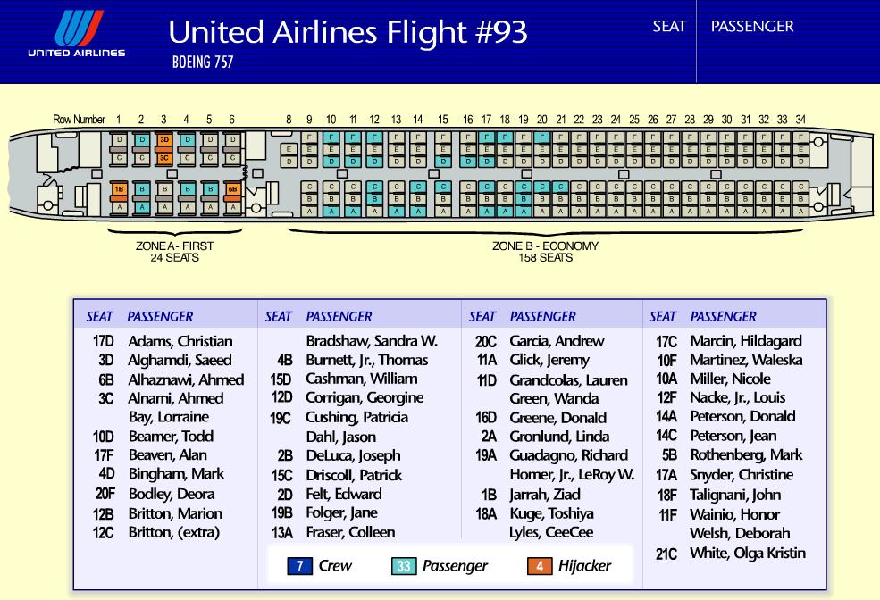 Flight 93 seating chart
