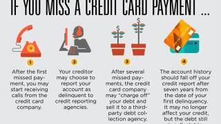 What happens if I can't pay my credit card bills?