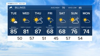 7 DAY FORECAST TUESDAY SEP 22, 2020