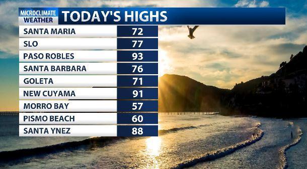 todays highs 912.JPG
