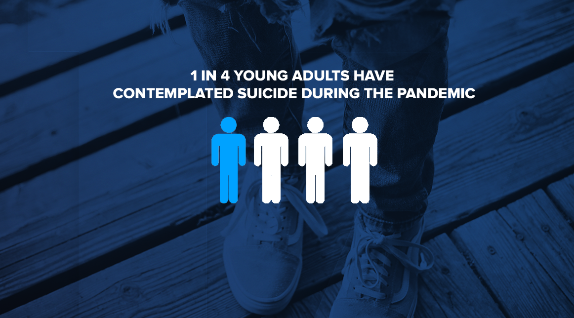 1 in 4 young adults contemplated suicide during the pandemic