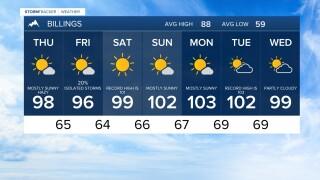 Forecast, July 14th, 2021