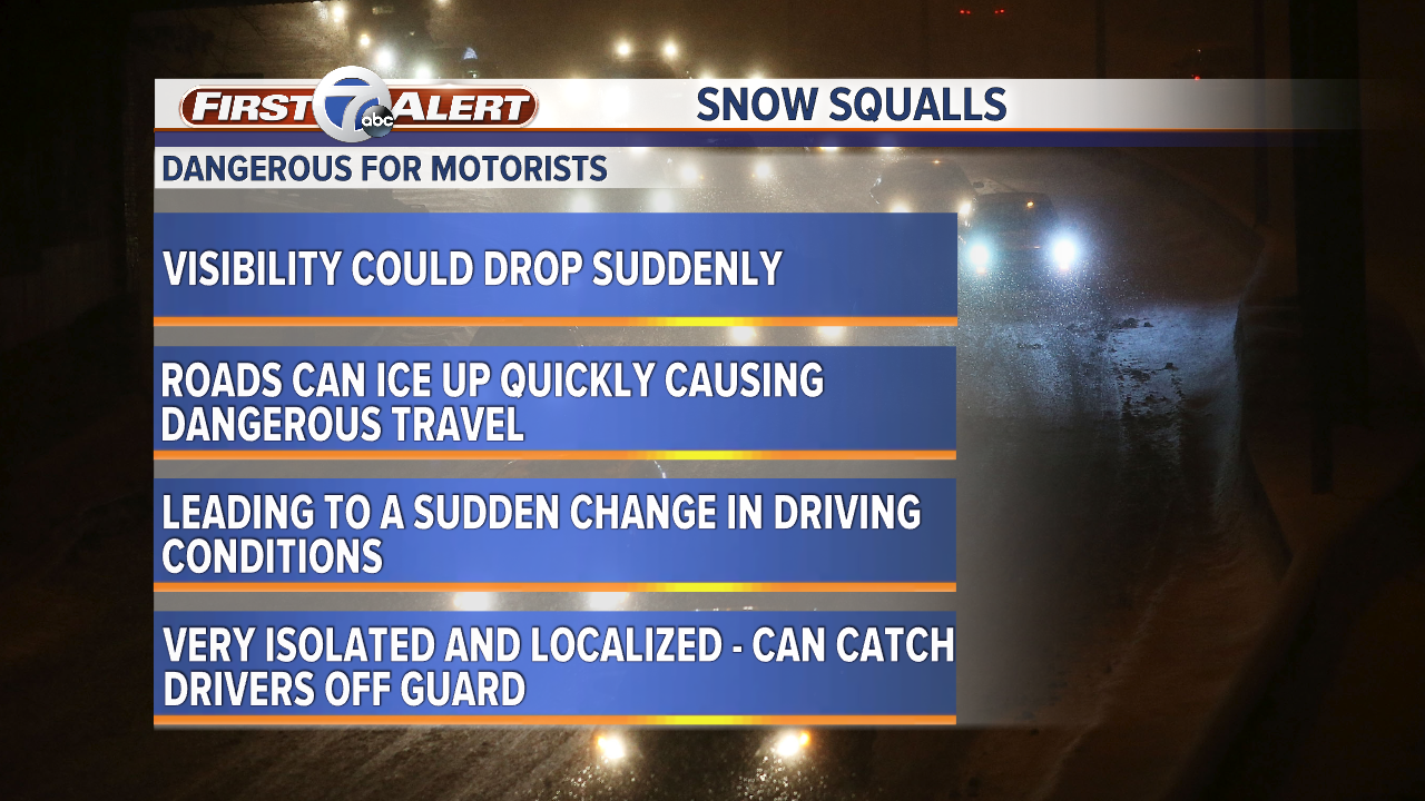 Snow Squall Explainer.png