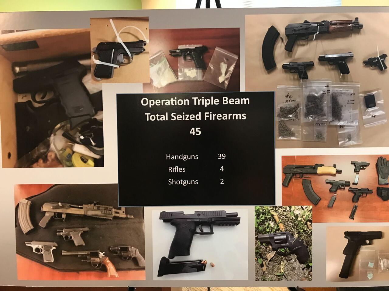Operation Triple Beam firearms.jpg