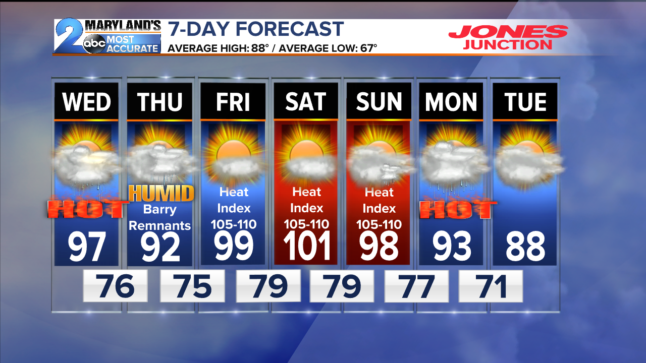 FORECAST: Remnants of Barry Midweek, Dangerous Heat