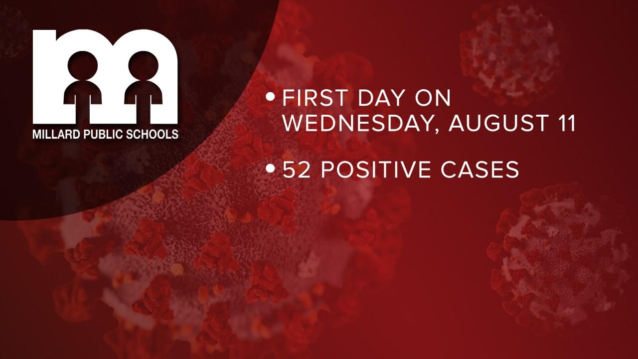 Millard Public Schools COVID-19 cases Aug. 18