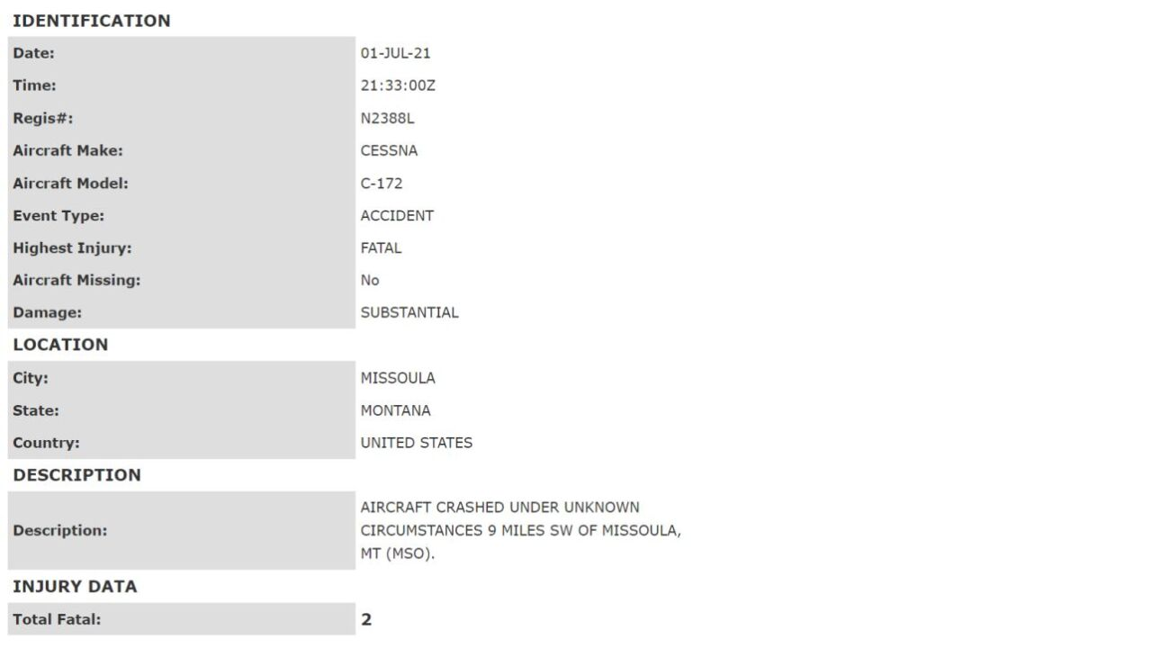 According to the Federal Aviation Administration, the plane was a Cessna C-172