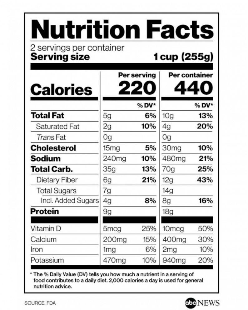NutritionLabel2020_v01_sd_hpEmbed_4x5_992.jpg