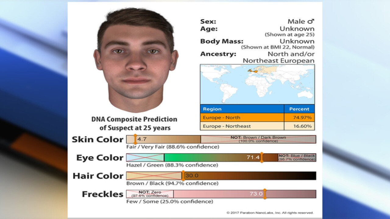 Hope that phenotype will solve CO Army cold case