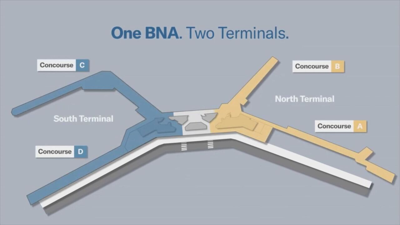 One BNA. Two Terminals._frame_580.jpeg