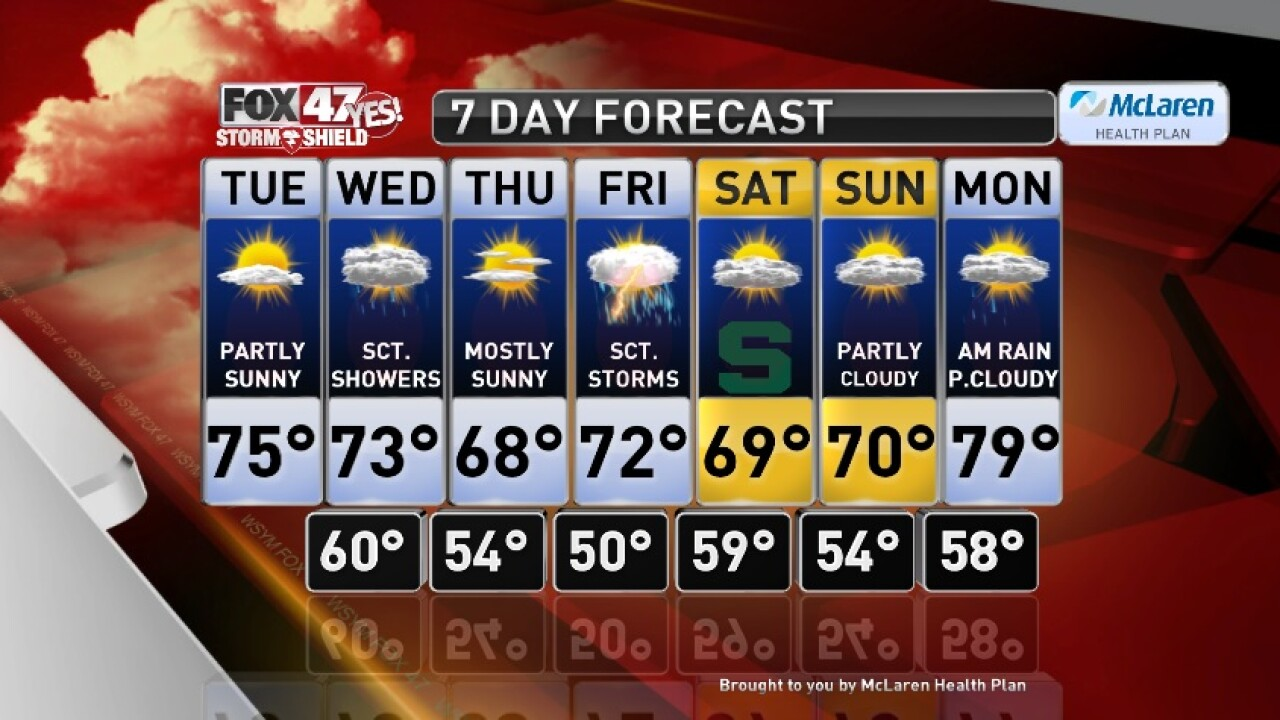 Claire's Forecast 9-24