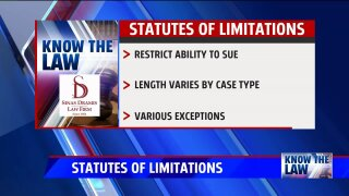 Know the Law – Statutes of Limitations