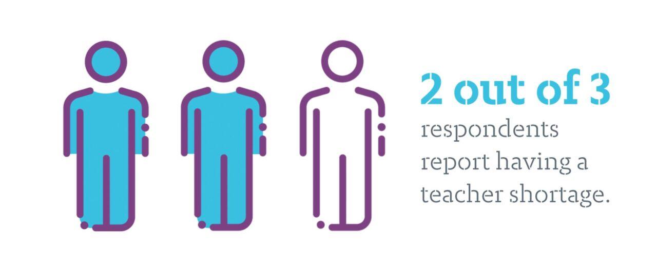 Teacher Shortage.JPG