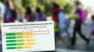Kent ISD Parents Survey Wed Photo