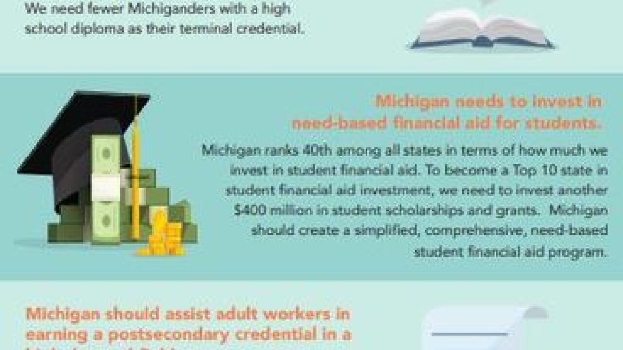 Michigan College Access Network Total Talent