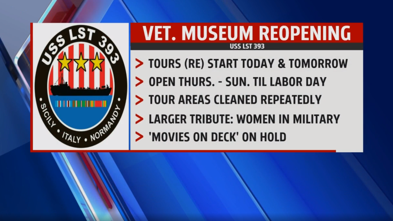 Veterans museum invites you to set sail on a trip through history