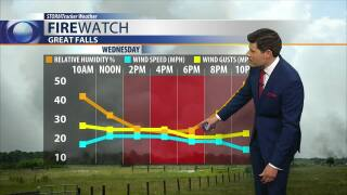 Montana Ag Network Weather: June 19th