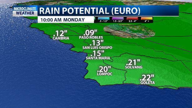 rain potential 31.JPG